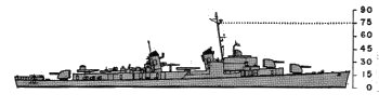Schematic diagram of Gearing class destroyer