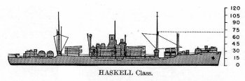 Schematic diagram of Haskell class transport