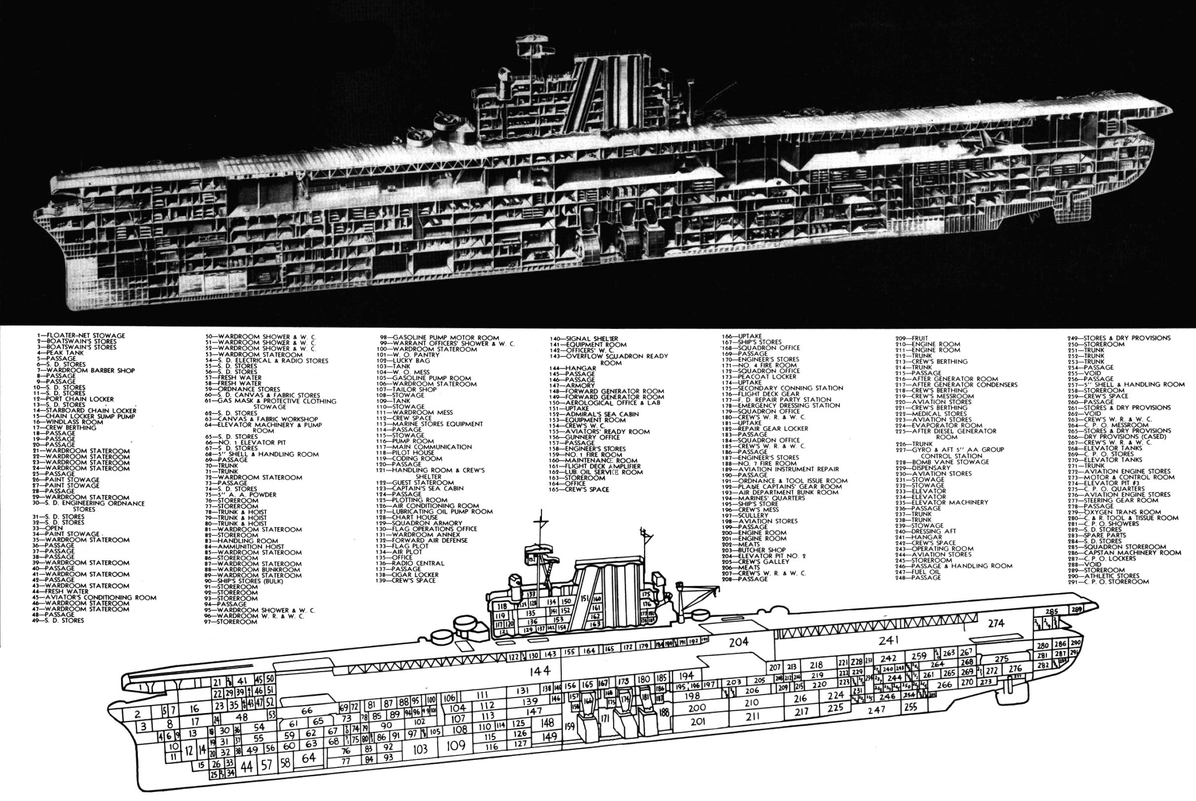 The Pacific War Online Encyclopedia  Yorktown Class  U S  Fleet Carriers